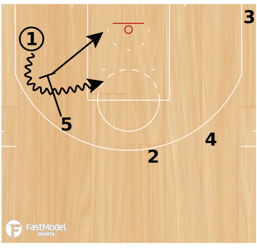 """Basketball Play - Golden State Warriors """"21 Chase"""""""