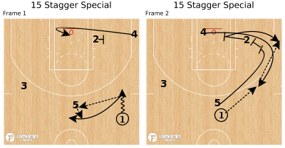 Basketball Play - 15 Stagger Special