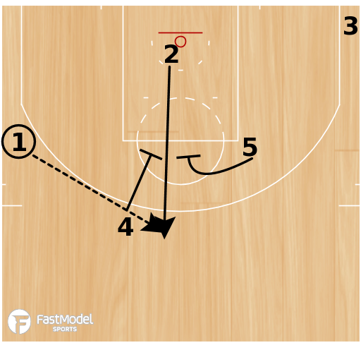 "Basketball Play - Golden State Warriors ""Wing Twist Fence"""