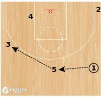 "Basketball Play - Golden State Warriors ""Elbow Away"""