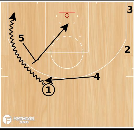 """Basketball Play - Alvin Gentry Phoenix Suns """"Hook"""" Ballscreen Set"""