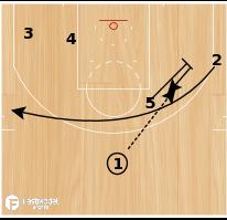 "Basketball Play - Utah Jazz ""Mid Post Hand-Off"""