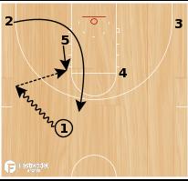 Basketball Play - Re-Zip Thru Pop