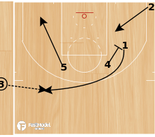 """Basketball Play - Alvin Gentry Phoenix Suns """"End of Game Flare"""""""