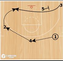 "Basketball Play - Alvin Gentry Phoenix Suns ""3 Down Snug"""