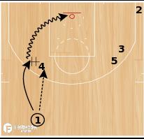 "Basketball Play - Alvin Gentry Phoenix Suns ""Elbow Boston"""