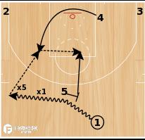 "Basketball Play - Alvin Gentry Phoenix Suns ""Fist Up Short"""