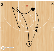 "Basketball Play - Alvin Gentry Phoenix Suns ""Horns Thunder"""