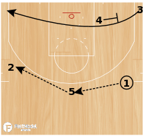 "Basketball Play - Alvin Gentry Phoenix Suns ""One Pop"""