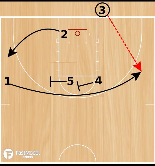 Basketball Play - 4 High