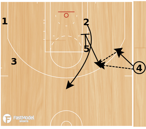 Basketball Play - Play of the Day 07-25-12: Sideline 52 Strong