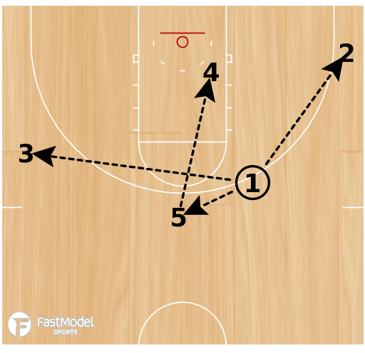 Basketball Play - Play of the Day 07-26-12: 45 Split