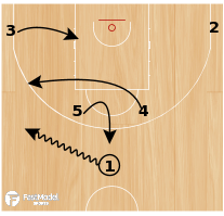 Basketball Play - Maccabi Electra Tel Aviv Horns 1