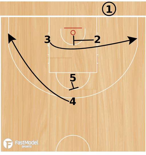 Basketball Play - Maccabi Electra Tel Aviv BLOB Screen the Screener - Post Option