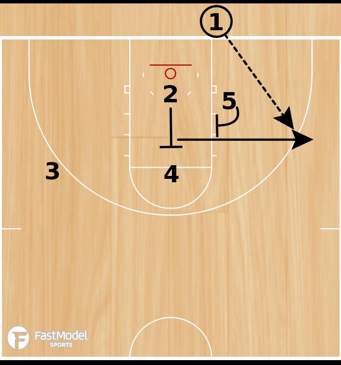Basketball Play - Up Screen Slip