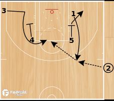 Basketball Play - WOB: Zipper Down