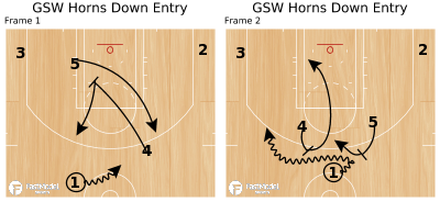Basketball Play - GSW Horns Down Entry