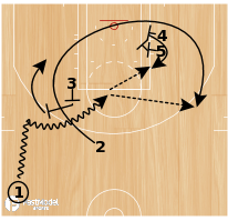 Basketball Play - WOB: Hawk 32
