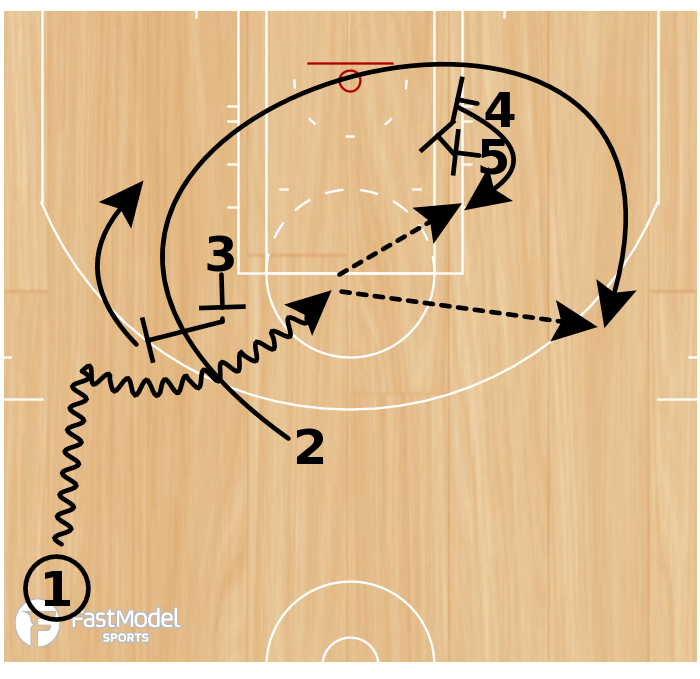 Basketball Play - WOB: Hawk 32
