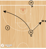 Basketball Play - Don Showalter USA U16 3 Line Pick & Roll Drill