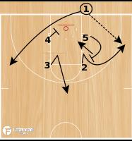 Basketball Play - Odd