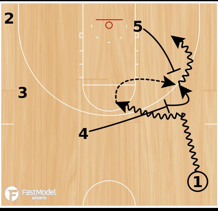 Basketball Play - Iowa State - Quick Strike: Drag Pop Step-Up