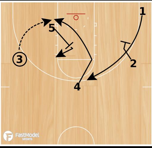Basketball Play - WOB: 14 Hi