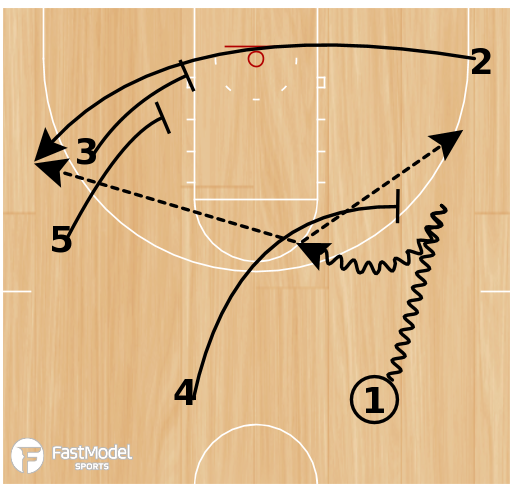 Basketball Play - Grinnell Trailer Pick
