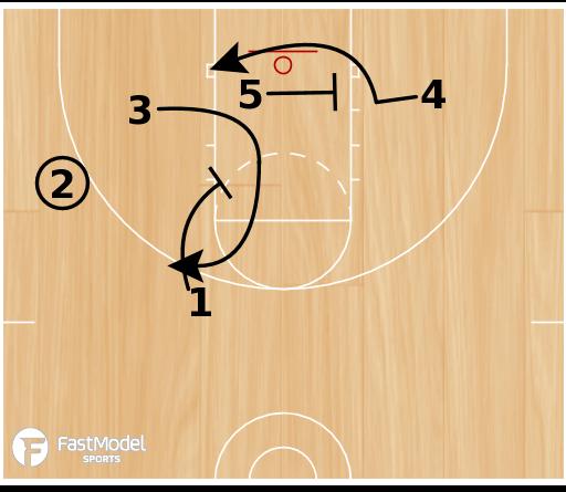 Basketball Play - WOB: 3-2