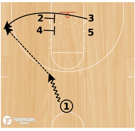 Basketball Play - 13 Stack Double