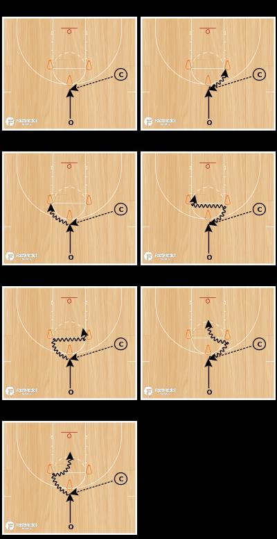Basketball Play - Cone Shooting