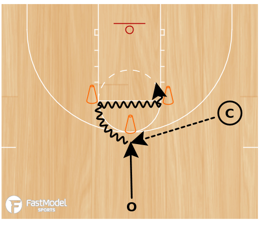 Basketball Play - Cone Shooting