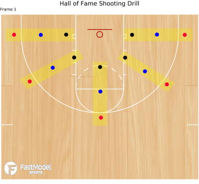 Basketball Play - Hall of Fame Shooting Drill