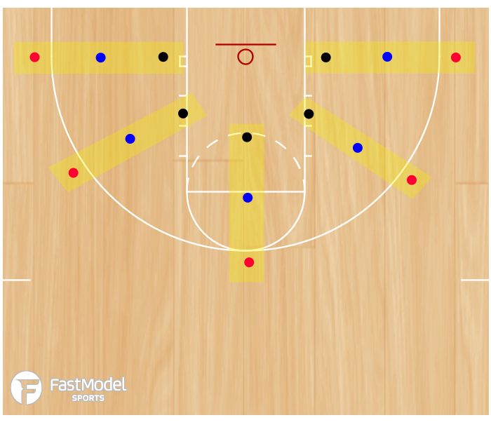 Basketball Play - Hall of Fame Shooting Drill
