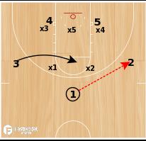Basketball Play - 1 Split