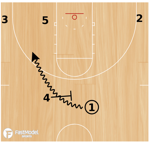 Basketball Play - Play of the Day 08-01-12: 15 Ball Freeze
