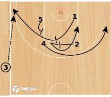 Basketball Play - WOB: Game Winner