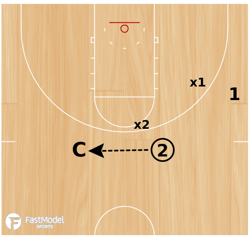 Basketball Play - 2/2 With A Coach (DHO)