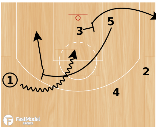 "Basketball Play - Golden State Warriors ""Motion Weak Fist"""