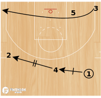 "Basketball Play - Atlanta Hawks ""Down One"""