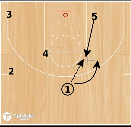 "Basketball Play - Atlanta Hawks ""Down One"""