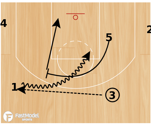 "Basketball Play - Golden State Warriors ""Loop"""