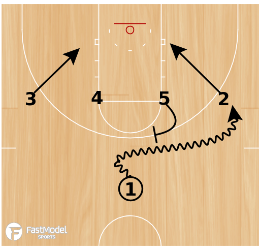 Basketball Play - 1-4 Set- Screen the Screener