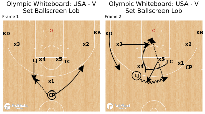 Basketball Play - Olympic Whiteboard: USA - V Set Ballscreen Lob