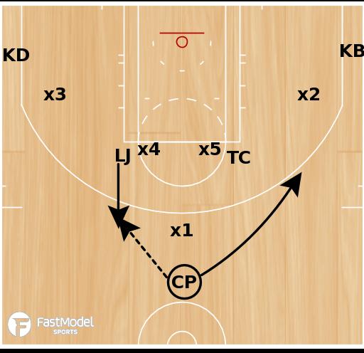 Basketball Play - Olympic Whiteboard: USA - V Set Ballscreen Lob