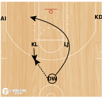 Basketball Play - Olympic Whiteboard: USA - V-Set: Flex