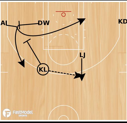 Basketball Play - Olympic Whiteboard: USA - V-Set: Flex