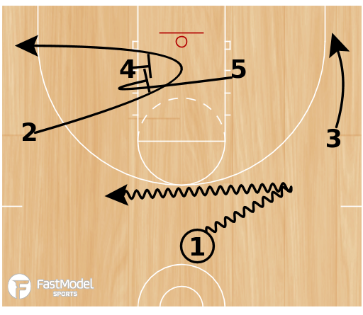 Basketball Play - 32