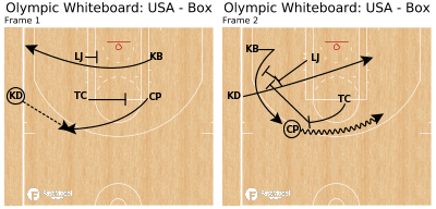 Basketball Play - Olympic Whiteboard: USA - Box