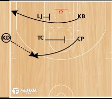 Basketball Play - Olympic Whiteboard: USA - Box